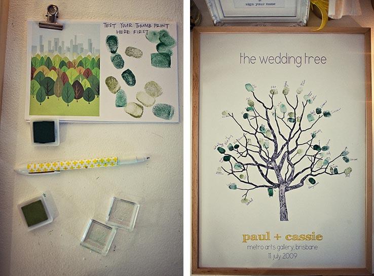 *Keepin it Thrifty*: Sneak Peek At My Wedding Plans & Crafts