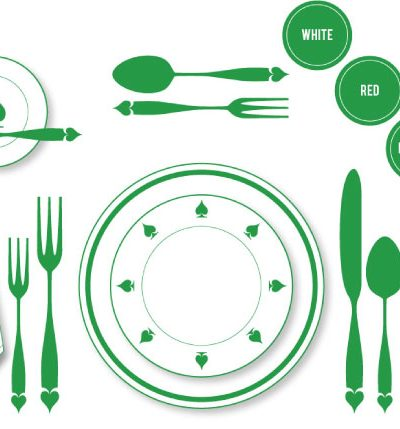 How To Set a Formal Dinner Table thumbnail