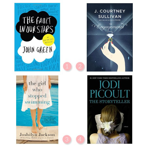 Monthly Favorites: Reads | The Sweetest Occasion