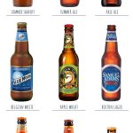Our Favorite Beers for Late Summer and Fall