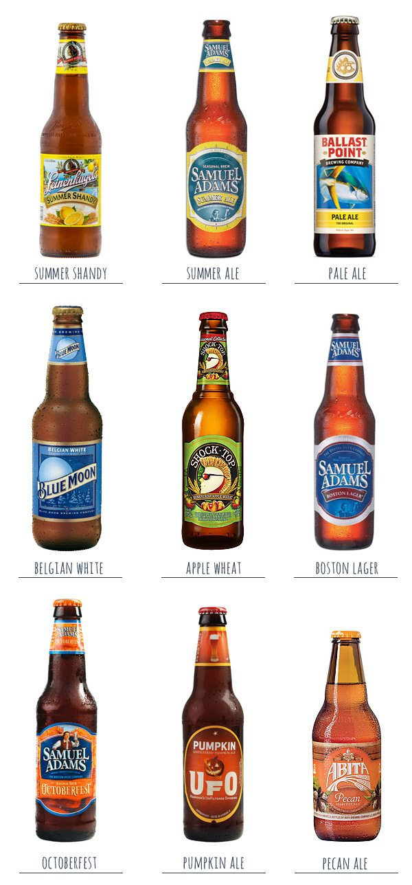 Favorite Beers for Late Summer and Fall from @cydconverse