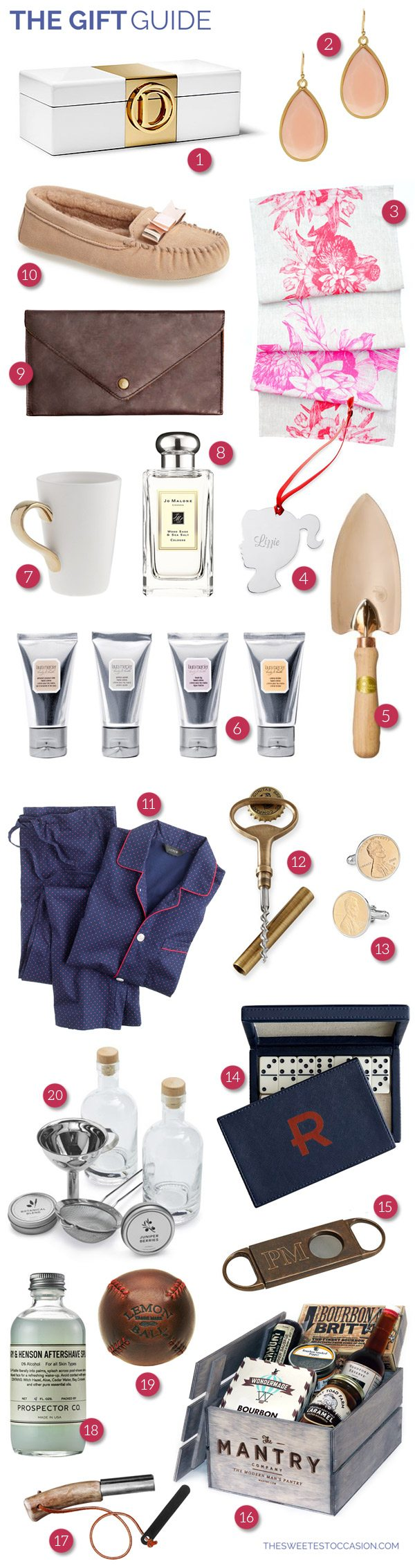 The Gift Guide: Gifts for Inlaws - The Sweetest Occasion
