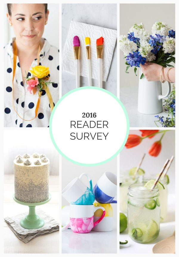 The Sweetest Occasion - 2016 Reader Survey from @cydconverse